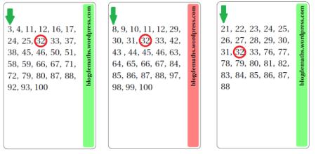 cartes-avec-32-solution