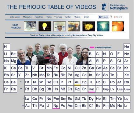 http://periodicvideos.com/