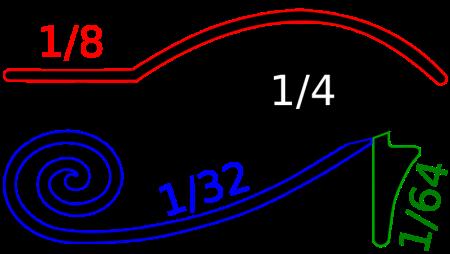 El ojo de Horus (Udyat) contiene los símbolos jeroglíficos de los primeros números racionaleshttp://en.wikipedia.org/wiki/File:Oudjat.SVG