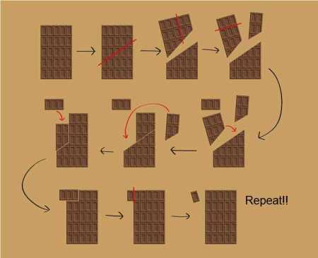 Como tener Chocolate Infinito [Explicacion]
