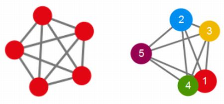 Un Applet Para Dibujar Grafos