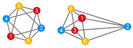 Octaedro, http://g.ivank.net/6:1-2,2-3,3-4,4-1,1-5,2-5,3-5,4-5,1-6,2-6,3-6,4-6
