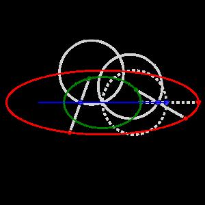 300px-Circles2ellipseAnimated.svg