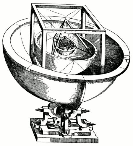 Modelo del sistema solar según el libro de Kepler Mysterium Cosmographicum