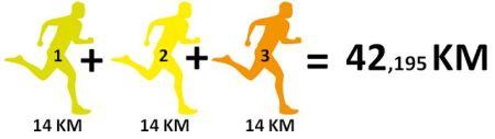 Pi marathon 24h du mans