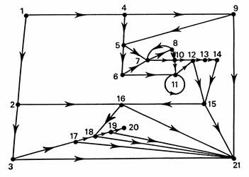 El grafo original de Raymond Queneau