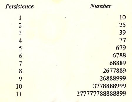 N. J. A. Sloane, The persistence of a number, J. Recreational Math., 6 (1973), 97-98.