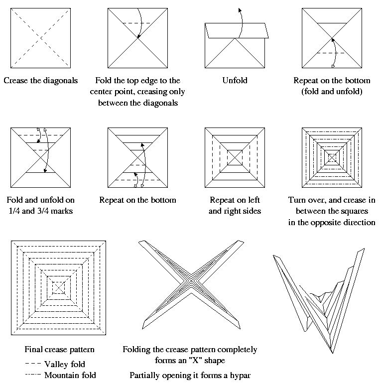 The History Of The Origami