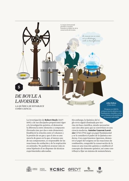 De Boyle a Lavoisier, Exposisción virtual Año Internacional de la Química 2011 http://www.quimica2011.es/exposici%C3%B3n-virtual
