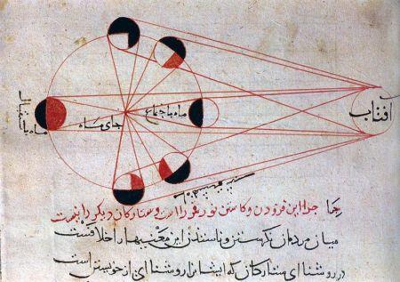 Kitab al-Tafhim, Fases de la luna http://commons.wikimedia.org/wiki/File:Lunar_eclipse_al-Biruni.jpg