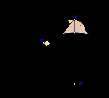 Diagrama que ilustra un método propuesto y utilizado por  Al-Biruni para estimar el radio y la circunferencia de la Tierra http://en.wikipedia.org/wiki/File:Abu_Reyhan_Biruni-Earth_Circumference.svg