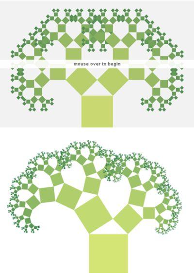 El árbol de Pitágoras http://andrew-hoyer.com/experiments/fractals/