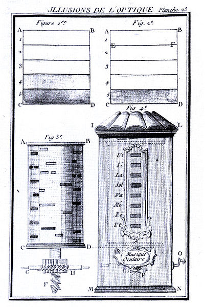 401px-Musique_Oculaire_Castel_1770