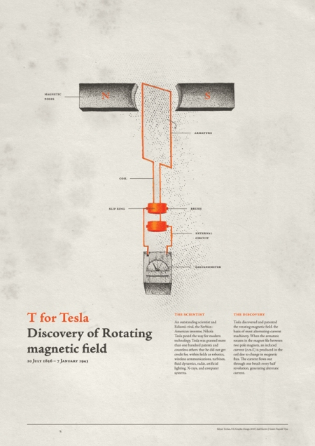 http://www.behance.net/gallery/The-Beauty-of-Scientific-Diagrams/11833563