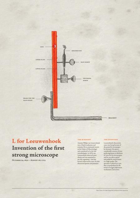 http://www.behance.net/gallery/The-Beauty-of-Scientific-Diagrams/11833563