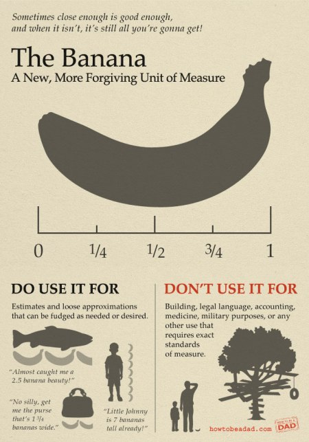 http://www.howtobeadad.com/2012/11903/banana-added-for-scale-origin