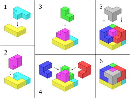 http://commons.wikimedia.org/wiki/File:Soma_cube_solution.svg