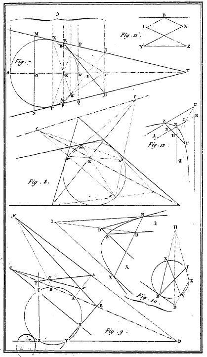 """Una de las láminas de """"Mémoire sur les lignes du second ordre"""" de Charles Julien Brianchon , 1817"""