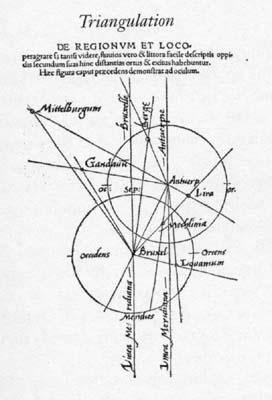 Diagrama de Gemma Frisius en el que explica la importancia de la triangulación en vigilancia http://en.wikipedia.org/wiki/Gemma_Frisius