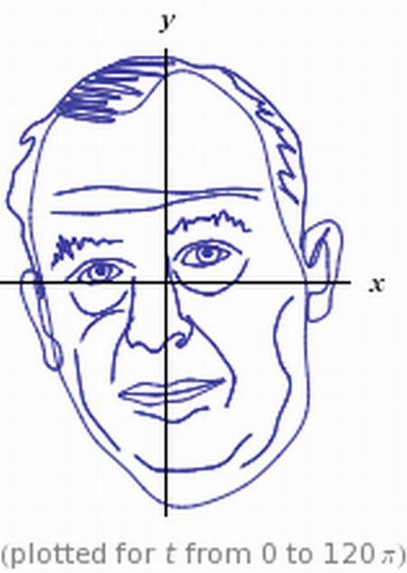 John von Neumann curve realizado por WolframAlpha http://www.wolframalpha.com/input/?i=John+von+Neumann+curve