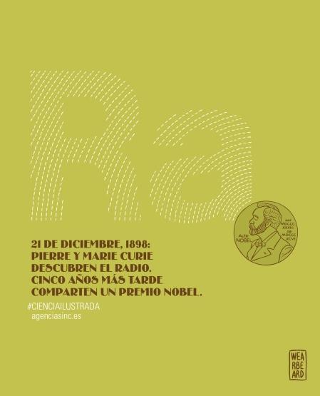 http://www.agenciasinc.es/Multimedia/Ilustraciones/Los-Curie-descubren-el-radio