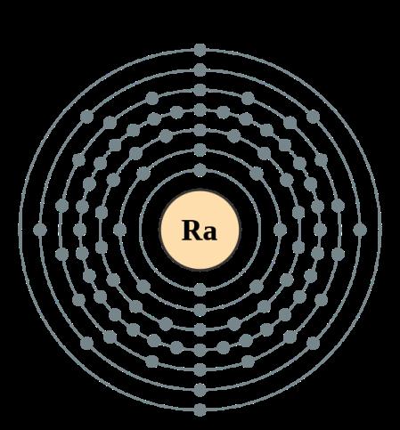 http://quimica.wikia.com/wiki/Radio_%28elemento%29