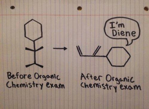 http://themetapicture.com/organic-chemistry-exam/