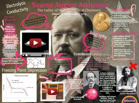 http://www.glogster.com/nguyencindy/svante-arrhenius/g-6l71lveho7jpu8d5vhpuva0