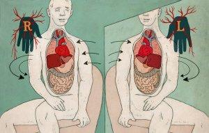 http://www.ehu.es/ehusfera/genetica/2014/03/14/movimientos-espejo-un-exceso-de-simetria/