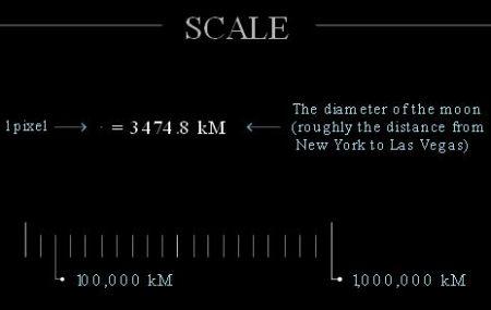 http://joshworth.com/dev/pixelspace/pixelspace_solarsystem.html