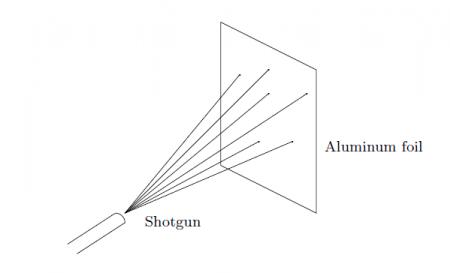 https://medium.com/the-physics-arxiv-blog/c1eb776193ef