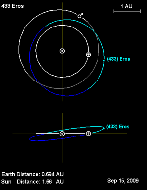 http://elneutrino.blogspot.com.es/2014/04/los-nombres-de-los-asteroides-i.html