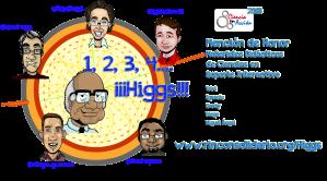 http://blog.masscience.com/1-2-3-4-higgs/