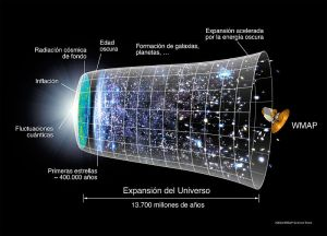 http://elneutrino.blogspot.com.es/2014/04/platon-y-la-inflacion-cosmica.html