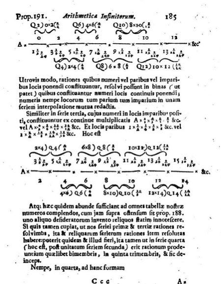 John Wallis, Arithmetica infinitorum (1655) Prop. 191, en la que trabaja sobre la propuesta de Brouncker