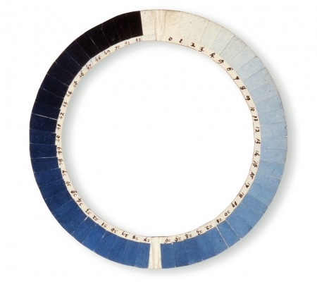 Un cianómetro http://www.thisiscolossal.com/2014/05/the-cyanometer-is-a-225-year-old-tool-for-measuring-the-blueness-of-the-sky/