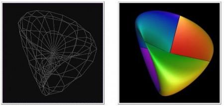 Proyección de la superficie de Veronese como superficie de Steiner http://www.math.union.edu/~dpvc/tfb/icms-poster/veronese/welcome.html