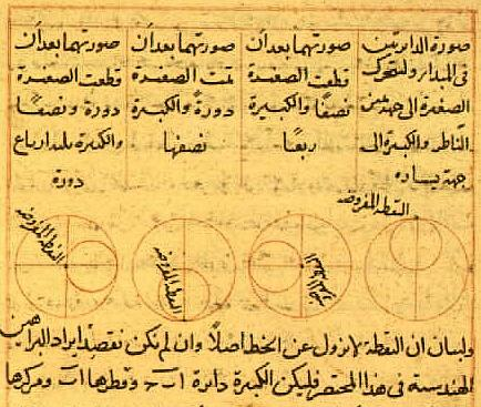 Diagrama del acople de Tusi (Vat. Arabic ms 319)