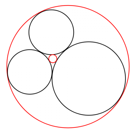 500px-Descartes_Circles.svg