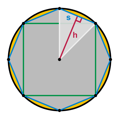 Archimedes_circle_area_proof_-_inscribed_polygons