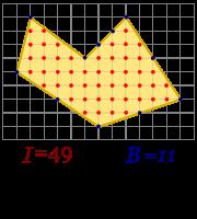 Ilustraciñon del teorema de Pick