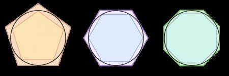 Método exhaustivo de Arquímedes para conseguir el valor aproximado del número pi