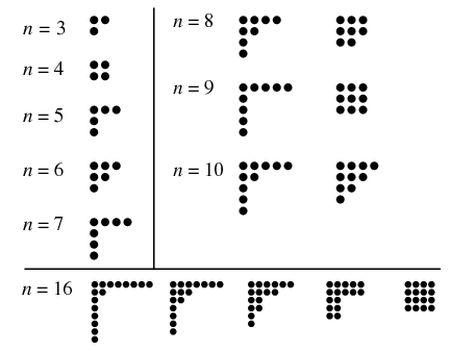Particiones autoconjugadas de los primeros números enteros