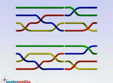 Captura de pantalla del Capítulo 1 http://matematita.science.unitn.it/braids/