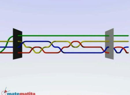 Captura de pantalla del Capítulo 2 http://matematita.science.unitn.it/braids/