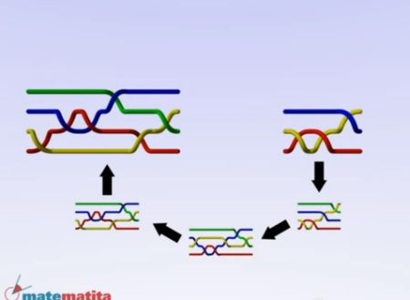 Captura de pantalla del Capítulo 3 http://matematita.science.unitn.it/braids/