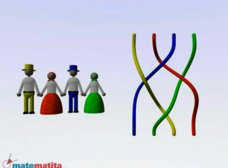Captura de pantalla del Capítulo 4 http://matematita.scie