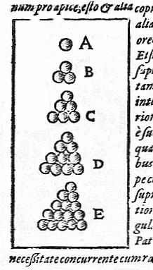 """Uno de los diagramas de """"Strena Seu de Nive Sexangula"""" ilustrando la conjetura de Kepler"""