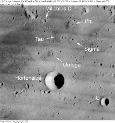 El cráter Hortensius de la Luna lleva su nombre (14 kilómetros de diámetro)
