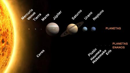 1280px-Planetas_del_Sistema_Solar_a_escala.